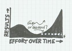 Dip or dead end?